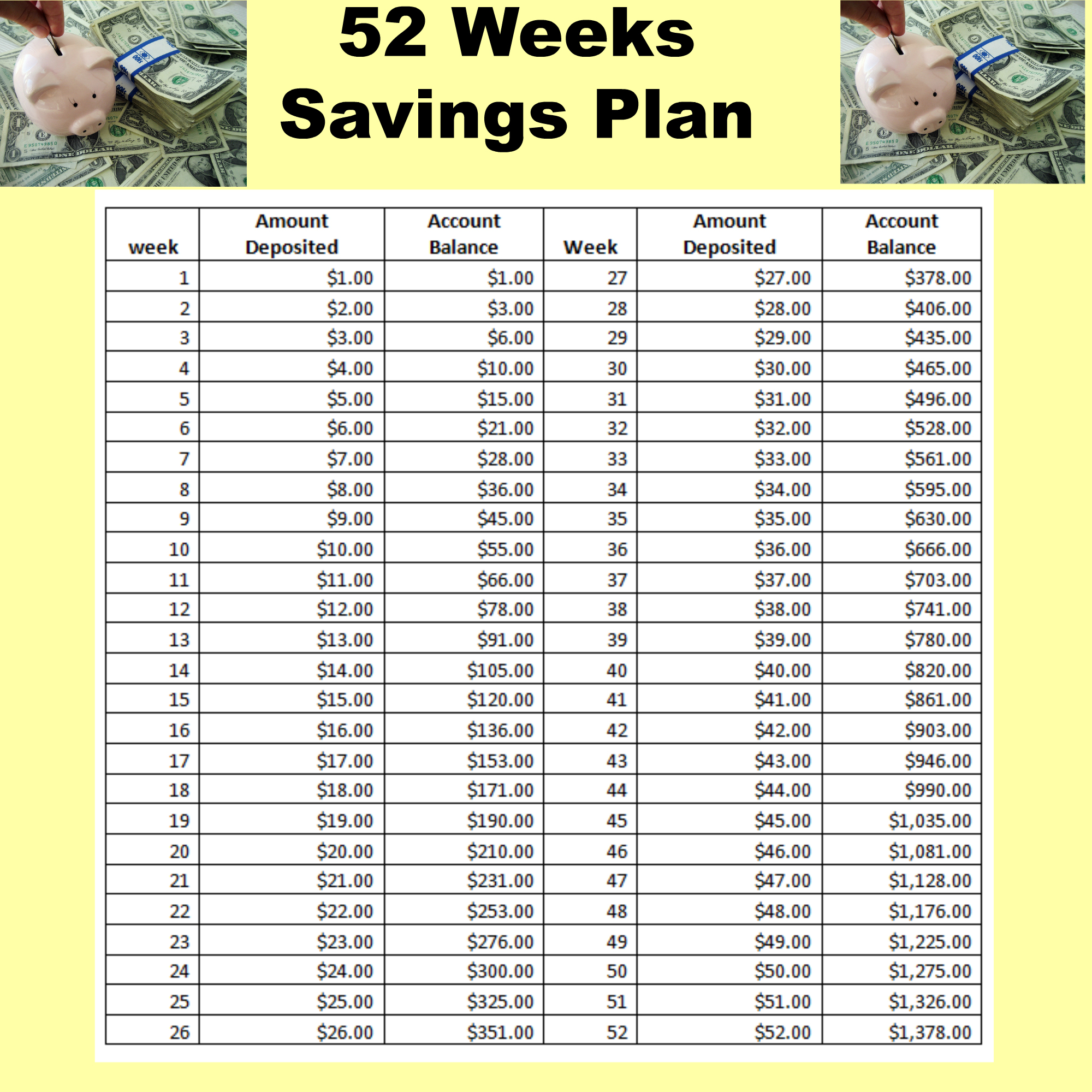 picture relating to 52 Week Savings Plan Printable called How towards Preserve Funds within 52 Months Healthful Altoona Marriage